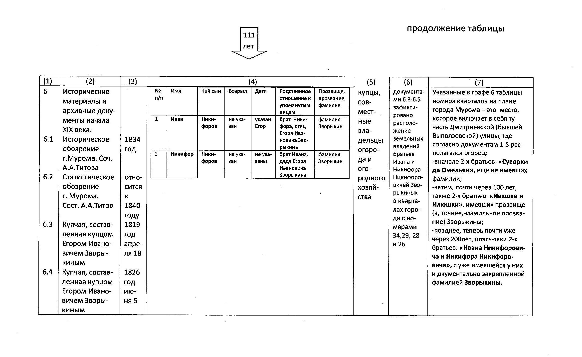 download Микропроцессорные системы контроля. Учебное